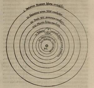 Abbildung aus dem Werk: Kopernikus: De revolutionibus orbium coelestium (Ausgabe von 1543), Münchener Digitalisierungszentrums der Bayerischen Staatsbibliothek
